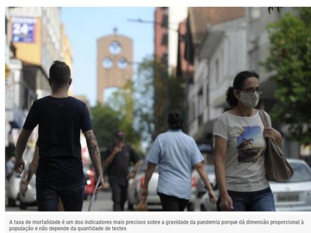 MAIS AINDA TEMOS QUE FICAR ATENTOS Franca é a 2ª cidade do Estado com menor índice de mortalidade por Covid 19
